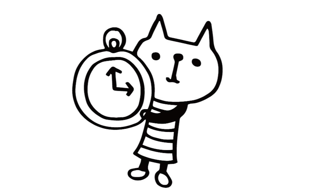 WEB制作の際、ライターに依頼したことで時間短縮ができ喜ぶ猫